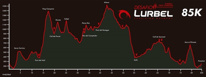 Profil Desafio Lurbel - Aitana - Puig Campana