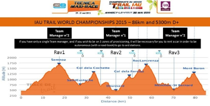 Profil závodu 85km, 5300+